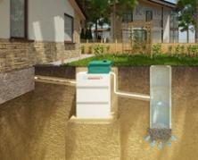 канализационная система для дачи