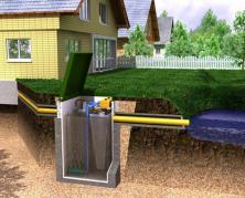 Современные системы для канализации частного дома
